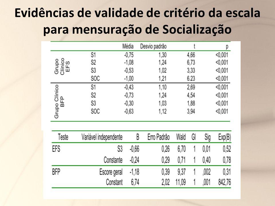 Evidências de validade de critério da escala para mensuração de Socialização