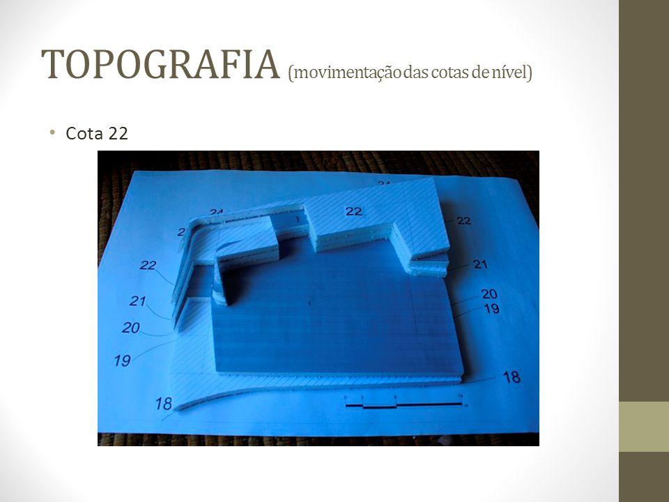 TOPOGRAFIA (movimentação das cotas de nível) Cota 22
