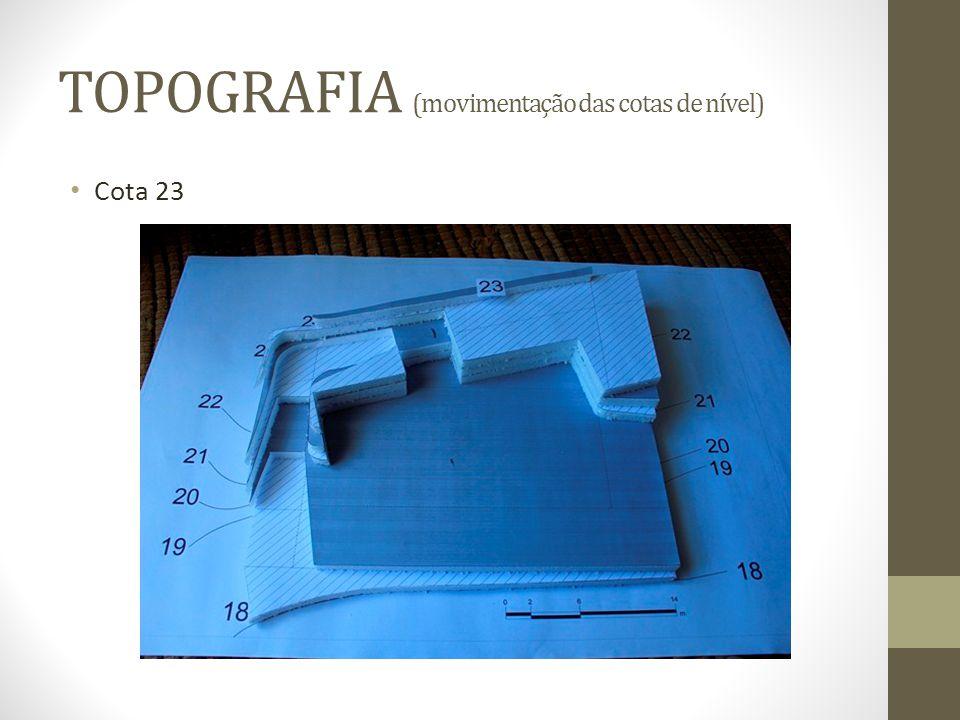 TOPOGRAFIA (movimentação das cotas de nível) Cota 23