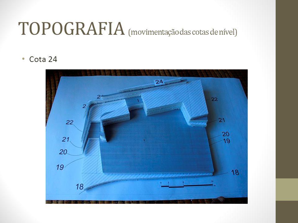 TOPOGRAFIA (movimentação das cotas de nível) Cota 24