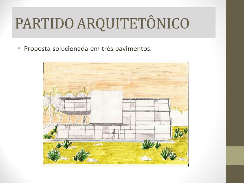 PARTIDO ARQUITETÔNICO Proposta solucionada em três pavimentos.