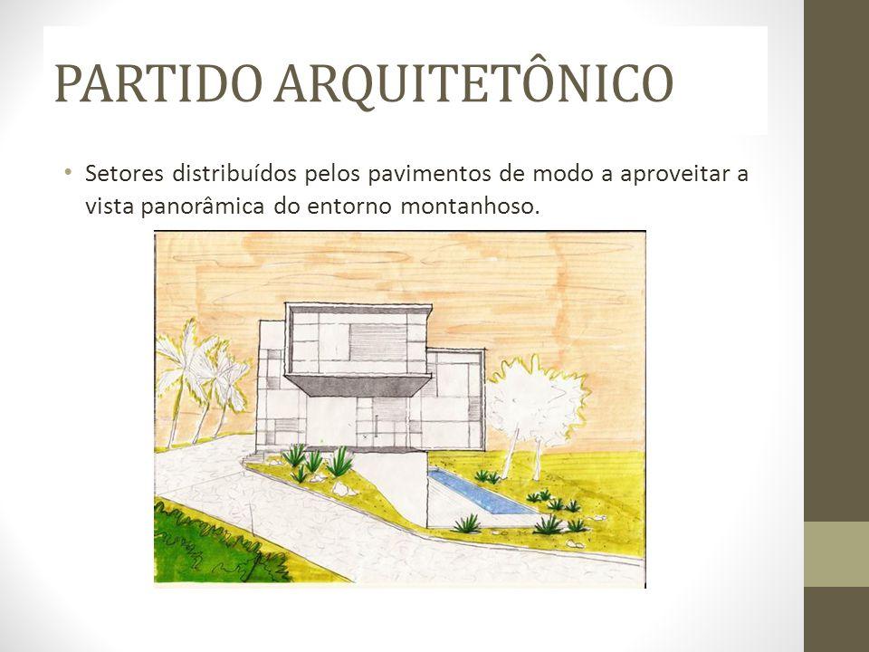PARTIDO ARQUITETÔNICO Setores distribuídos pelos pavimentos de modo a aproveitar a vista panorâmica do entorno montanhoso.