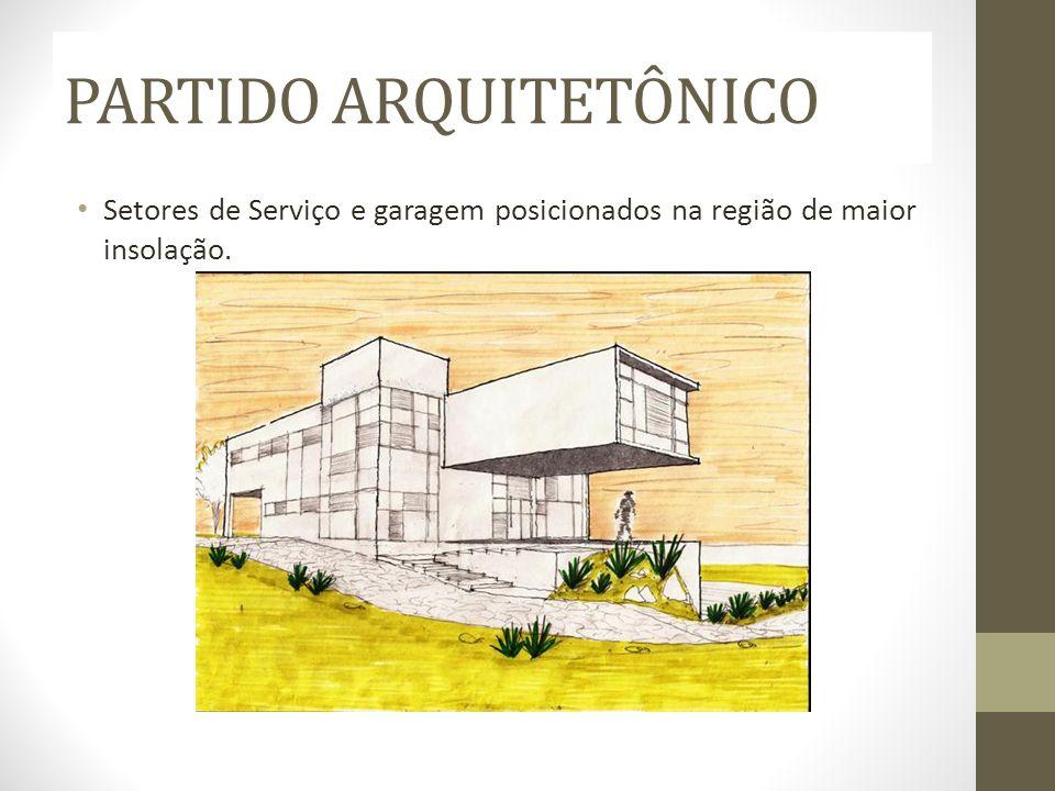 PARTIDO ARQUITETÔNICO Setores de Serviço e garagem posicionados na região de maior insolação.