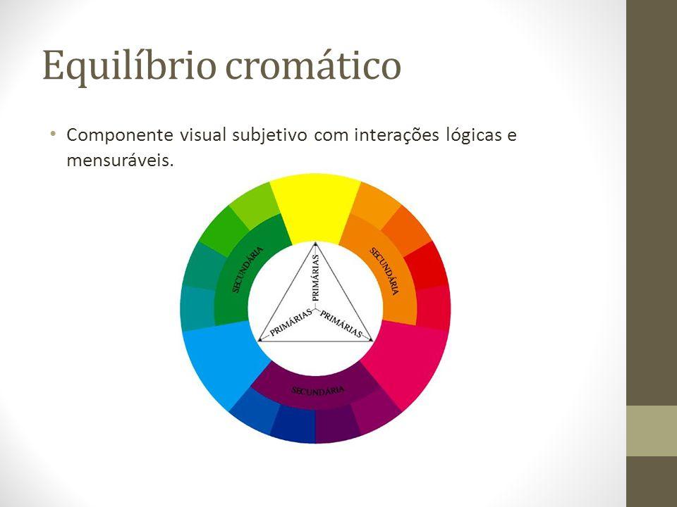 Equilíbrios Visual, Físico, simétrico e cromático. (Visão confortável, porém estática).