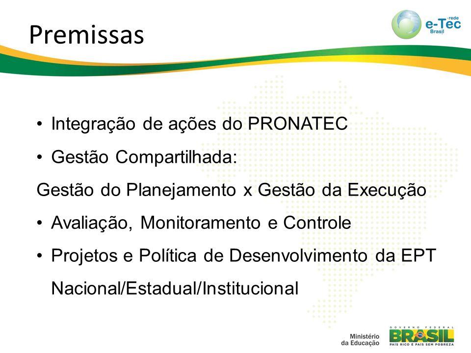 Integração de ações do PRONATEC Gestão Compartilhada: Gestão do Planejamento x Gestão da Execução Avaliação, Monitoramento e Controle Projetos e Política de Desenvolvimento da EPT Nacional/Estadual/Institucional Premissas