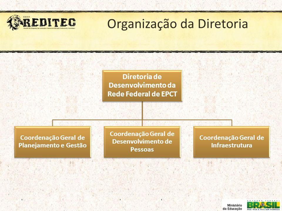 Coordenação Geral de Planejamento e Gestão Coordenação Geral de Desenvolvimento de Pessoas Coordenação Geral de Infraestrutura Organização da Diretori