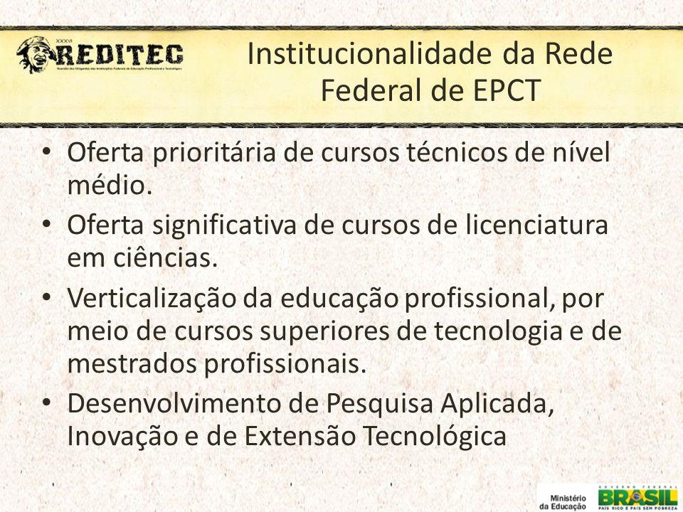 Institucionalidade da Rede Federal de EPCT Oferta prioritária de cursos técnicos de nível médio. Oferta significativa de cursos de licenciatura em ciê