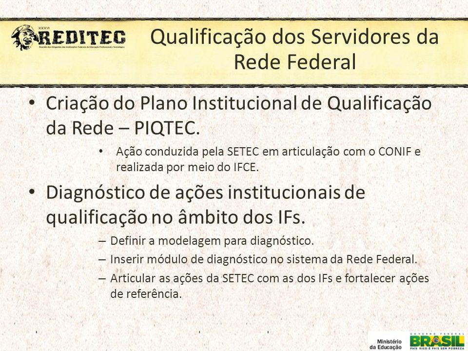 Qualificação dos Servidores da Rede Federal Criação do Plano Institucional de Qualificação da Rede – PIQTEC. Ação conduzida pela SETEC em articulação