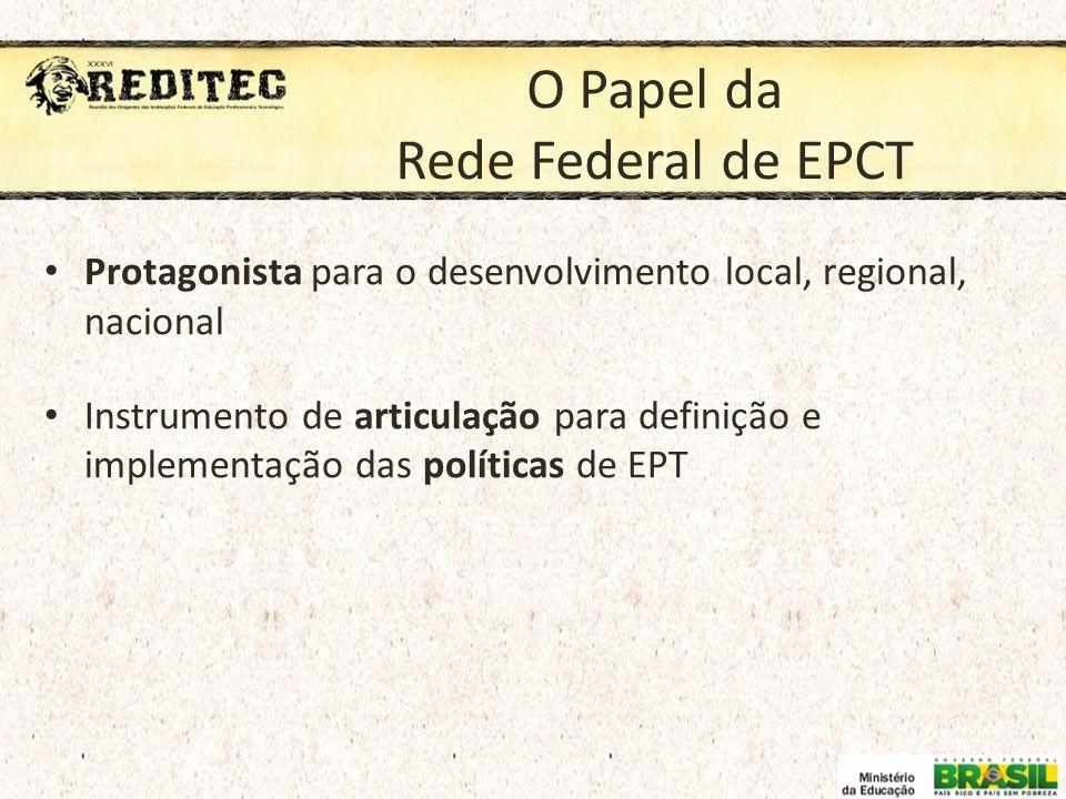 Protagonista para o desenvolvimento local, regional, nacional Instrumento de articulação para definição e implementação das políticas de EPT O Papel d