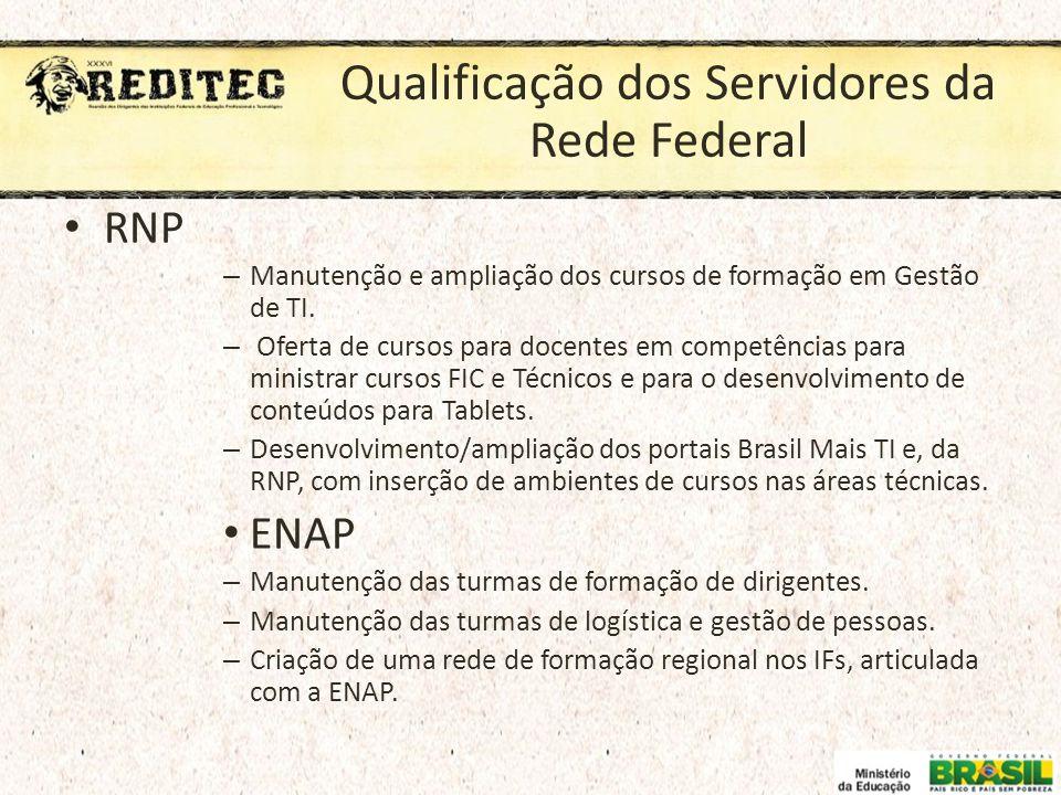 Qualificação dos Servidores da Rede Federal RNP – Manutenção e ampliação dos cursos de formação em Gestão de TI. – Oferta de cursos para docentes em c