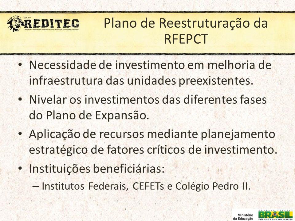 Plano de Reestruturação da RFEPCT Necessidade de investimento em melhoria de infraestrutura das unidades preexistentes. Nivelar os investimentos das d