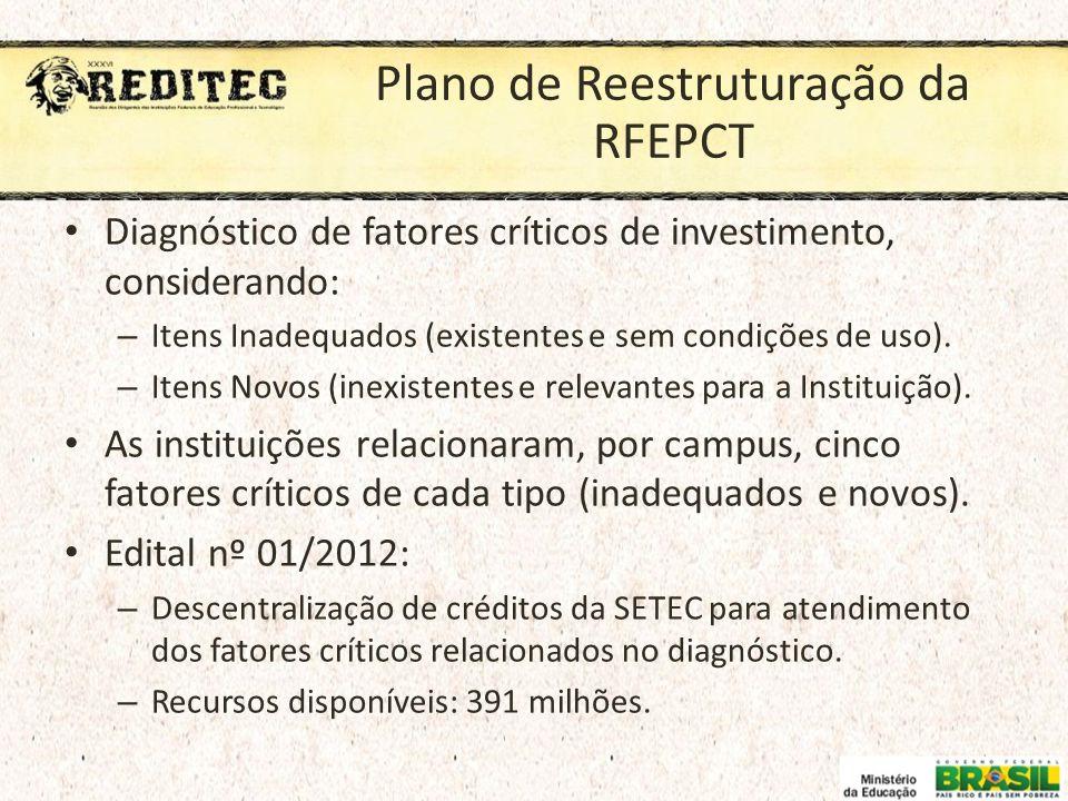Plano de Reestruturação da RFEPCT Diagnóstico de fatores críticos de investimento, considerando: – Itens Inadequados (existentes e sem condições de us