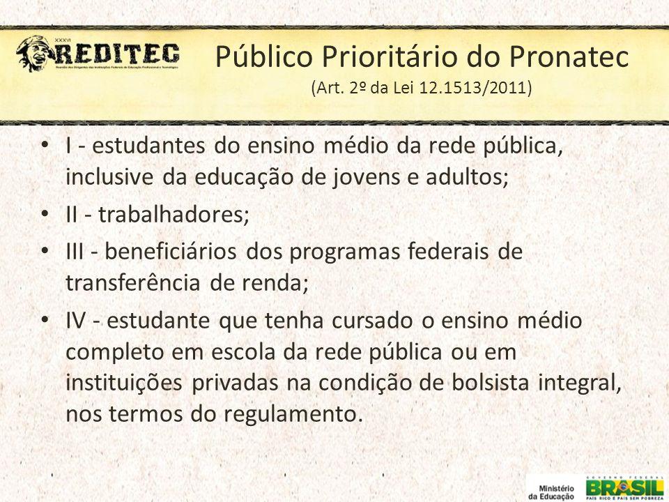 Público Prioritário do Pronatec (Art. 2º da Lei 12.1513/2011) I - estudantes do ensino médio da rede pública, inclusive da educação de jovens e adulto