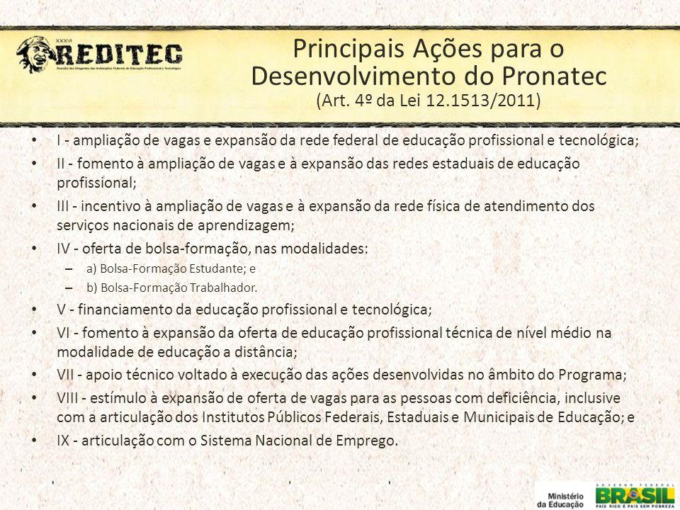 Principais Ações para o Desenvolvimento do Pronatec (Art. 4º da Lei 12.1513/2011) I - ampliação de vagas e expansão da rede federal de educação profis
