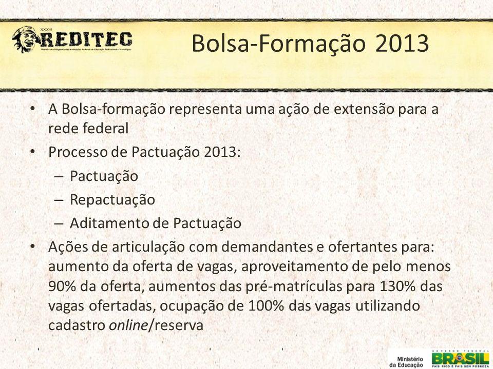 Bolsa-Formação 2013 A Bolsa-formação representa uma ação de extensão para a rede federal Processo de Pactuação 2013: – Pactuação – Repactuação – Adita