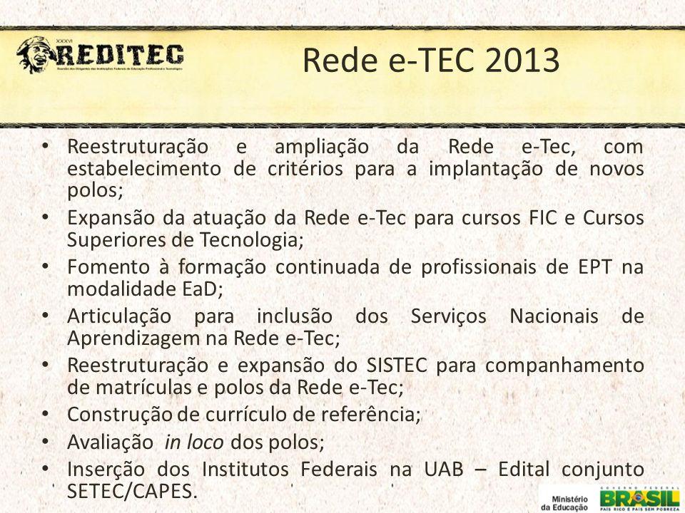 Rede e-TEC 2013 Reestruturação e ampliação da Rede e-Tec, com estabelecimento de critérios para a implantação de novos polos; Expansão da atuação da R