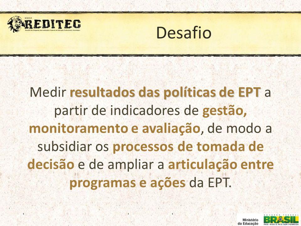 Desafio resultados das políticas de EPT Medir resultados das políticas de EPT a partir de indicadores de gestão, monitoramento e avaliação, de modo a