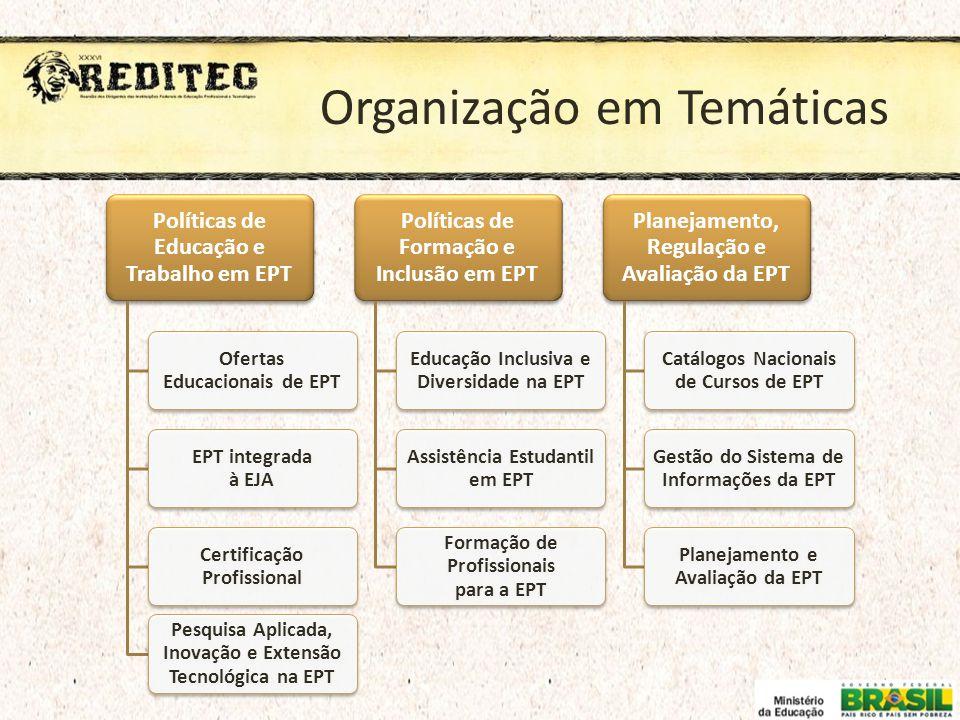 Organização em Temáticas Políticas de Educação e Trabalho em EPT Ofertas Educacionais de EPT EPT integrada à EJA Certificação Profissional Pesquisa Ap