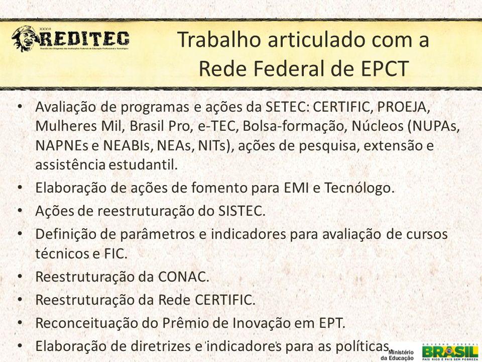 Trabalho articulado com a Rede Federal de EPCT Avaliação de programas e ações da SETEC: CERTIFIC, PROEJA, Mulheres Mil, Brasil Pro, e-TEC, Bolsa-forma