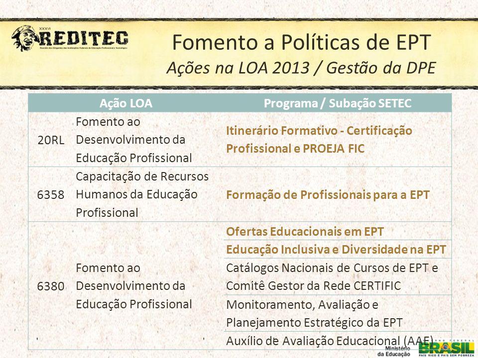 Fomento a Políticas de EPT Ações na LOA 2013 / Gestão da DPE Ação LOAPrograma / Subação SETEC 20RL Fomento ao Desenvolvimento da Educação Profissional