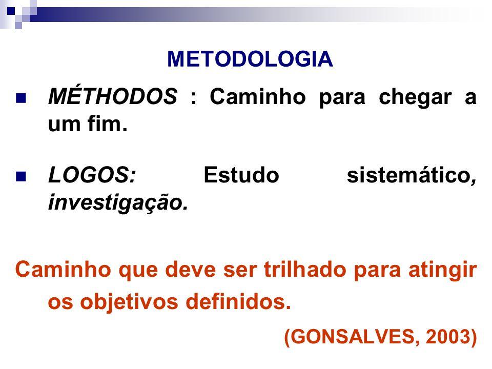 METODOLOGIA MÉTHODOS : Caminho para chegar a um fim.