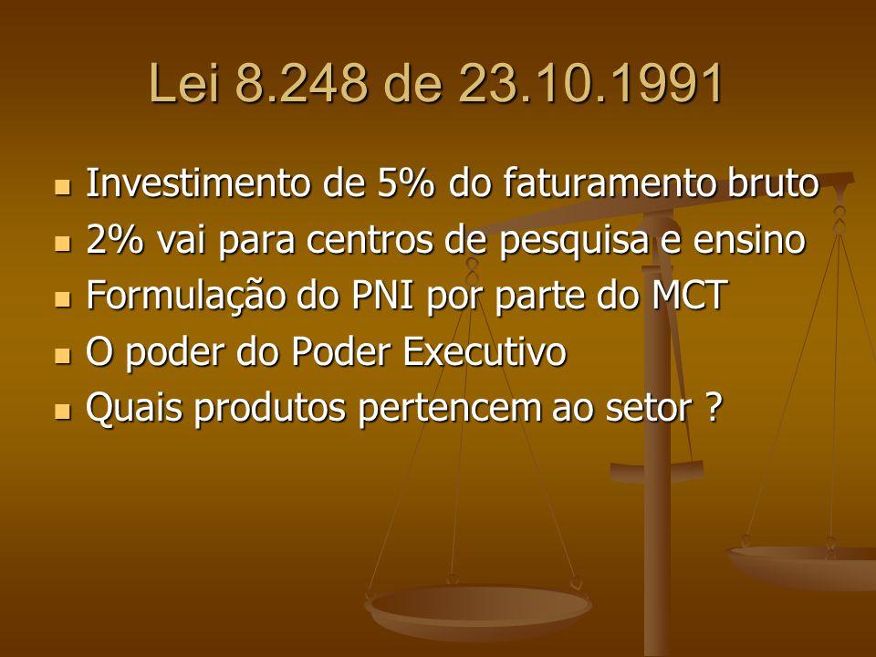 Lei 8.248 de 23.10.1991 Investimento de 5% do faturamento bruto Investimento de 5% do faturamento bruto 2% vai para centros de pesquisa e ensino 2% vai para centros de pesquisa e ensino Formulação do PNI por parte do MCT Formulação do PNI por parte do MCT O poder do Poder Executivo O poder do Poder Executivo Quais produtos pertencem ao setor .