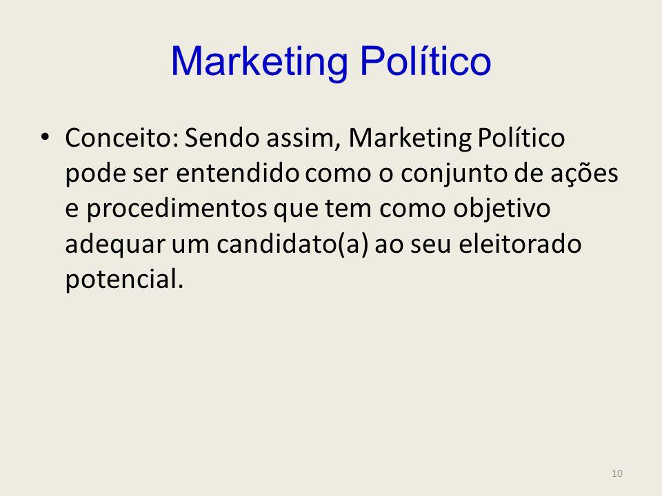 Marketing Político Conceito: Sendo assim, Marketing Político pode ser entendido como o conjunto de ações e procedimentos que tem como objetivo adequar