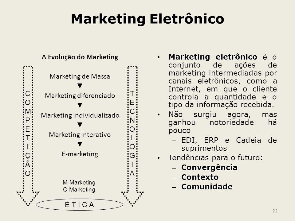 Marketing Eletrônico A Evolução do Marketing Marketing de Massa ▼ Marketing diferenciado ▼ Marketing Individualizado ▼ Marketing Interativo ▼ E-market