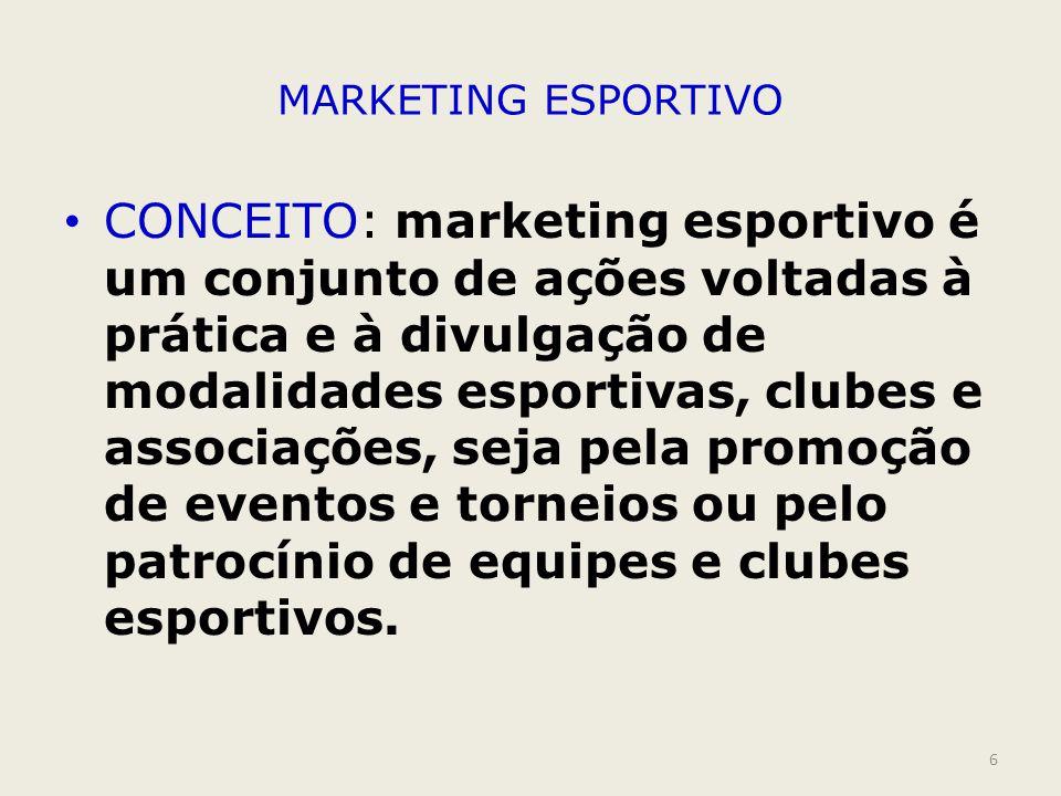 MARKETING ESPORTIVO 6 CONCEITO: marketing esportivo é um conjunto de ações voltadas à prática e à divulgação de modalidades esportivas, clubes e assoc