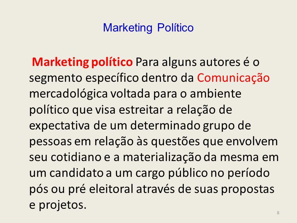 Marketing Político Marketing político Para alguns autores é o segmento específico dentro da Comunicação mercadológica voltada para o ambiente político
