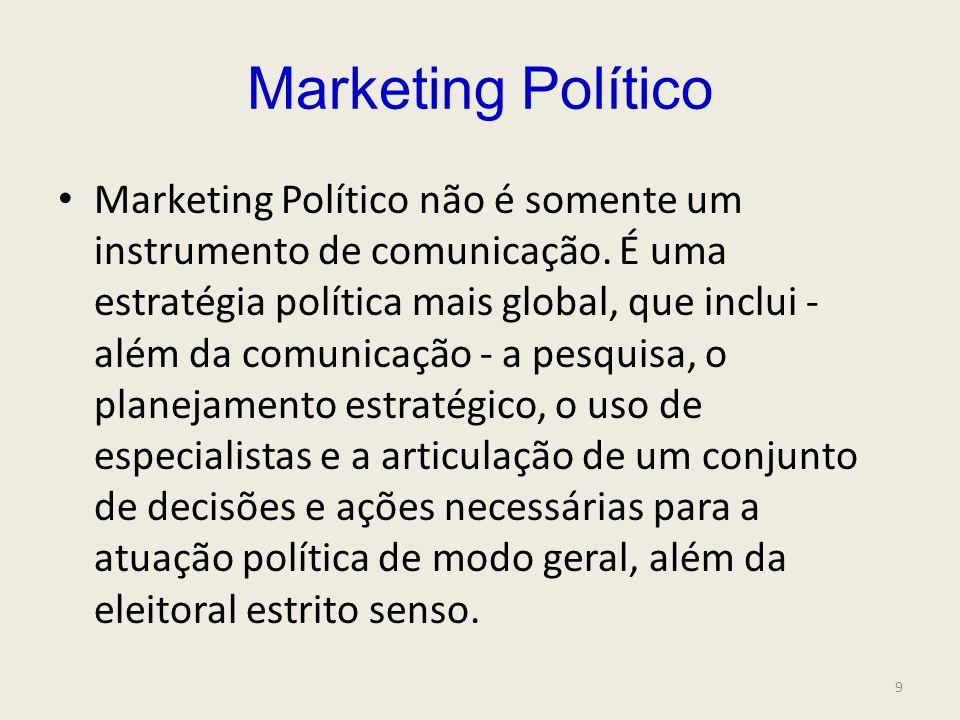 Marketing Político Marketing Político não é somente um instrumento de comunicação. É uma estratégia política mais global, que inclui - além da comunic