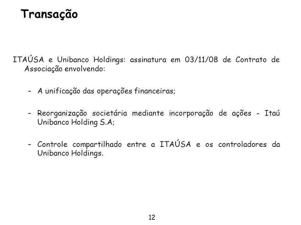 12 ITAÚSA e Unibanco Holdings: assinatura em 03/11/08 de Contrato de Associação envolvendo: –A unificação das operações financeiras; –Reorganização so