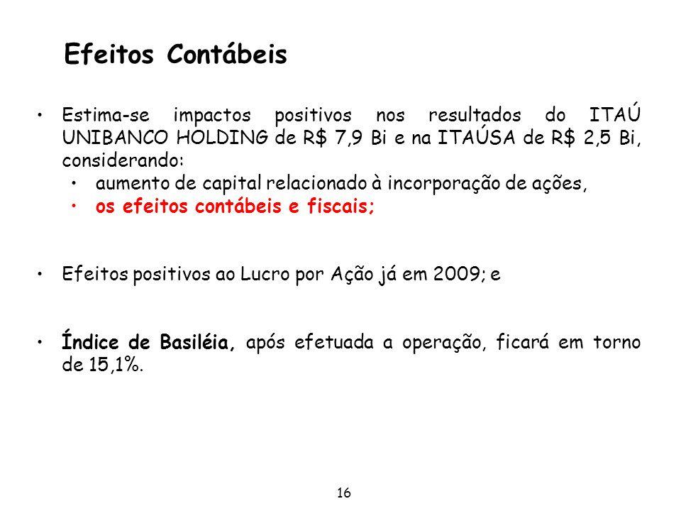 16 Estima-se impactos positivos nos resultados do ITAÚ UNIBANCO HOLDING de R$ 7,9 Bi e na ITAÚSA de R$ 2,5 Bi, considerando: aumento de capital relaci