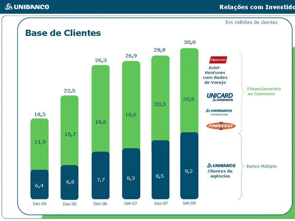 Agências: Unibanco = 969 Itaú = 2.675 Total: 3.664