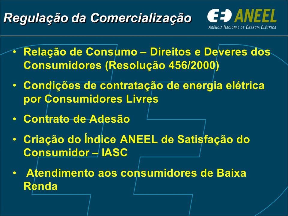 Regulação da Comercialização Relação de Consumo – Direitos e Deveres dos Consumidores (Resolução 456/2000) Condições de contratação de energia elétrica por Consumidores Livres Contrato de Adesão Criação do Índice ANEEL de Satisfação do Consumidor – IASC Atendimento aos consumidores de Baixa Renda