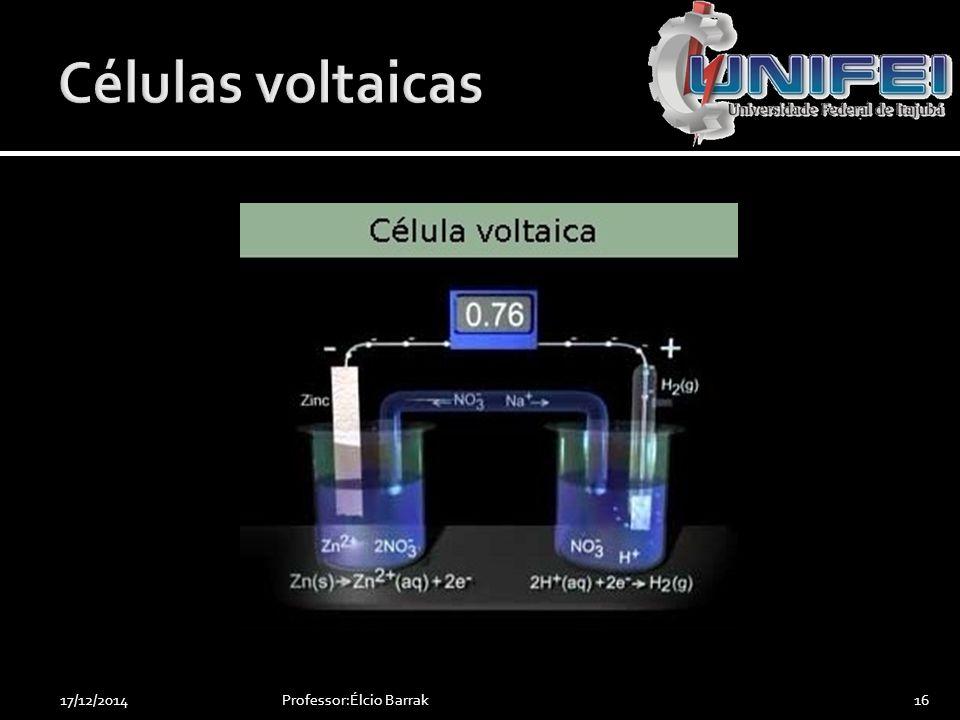 Professor:Élcio Barrak1617/12/2014