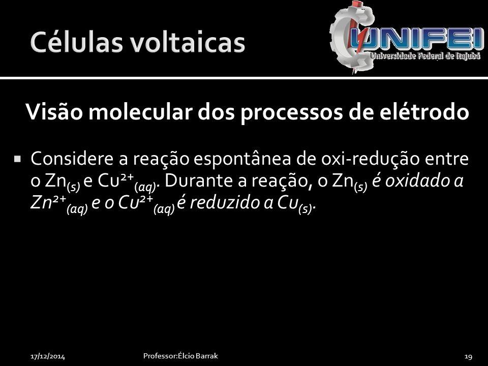 Visão molecular dos processos de elétrodo  Considere a reação espontânea de oxi-redução entre o Zn (s) e Cu 2+ (aq). Durante a reação, o Zn (s) é oxi