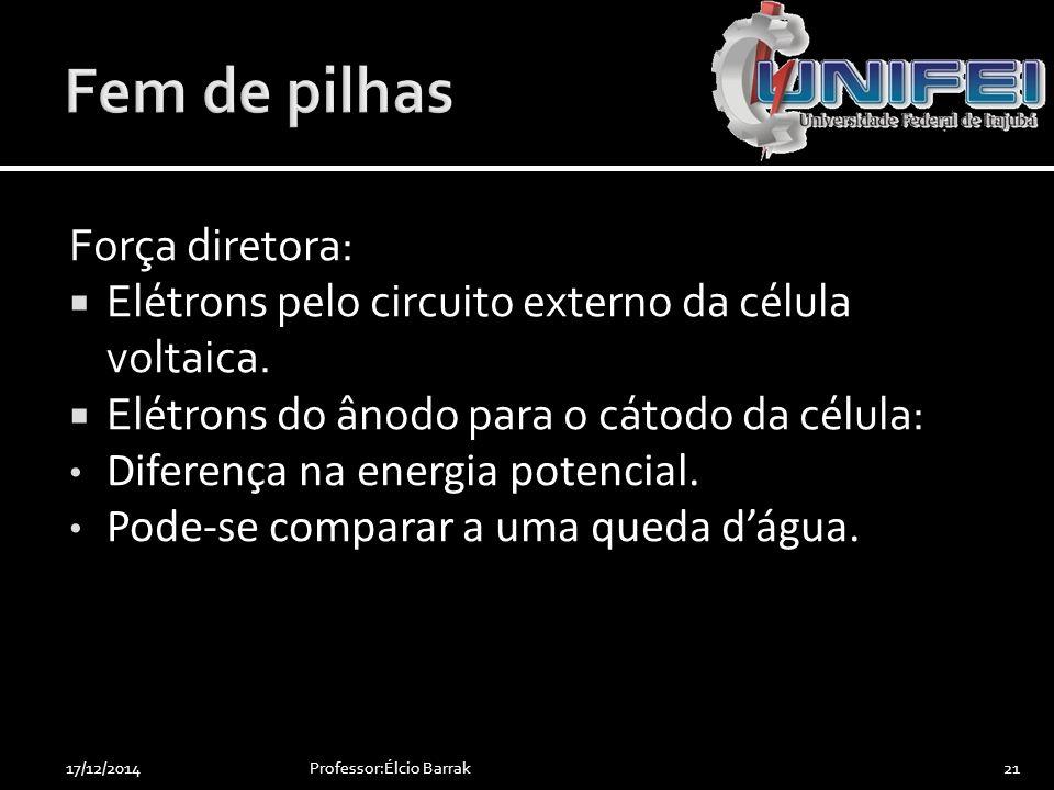Força diretora:  Elétrons pelo circuito externo da célula voltaica.  Elétrons do ânodo para o cátodo da célula: Diferença na energia potencial. Pode