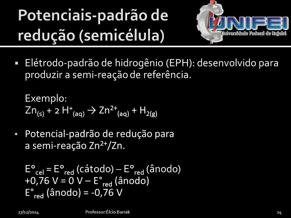  Elétrodo-padrão de hidrogênio (EPH): desenvolvido para produzir a semi-reação de referência. Exemplo: Zn (s) + 2 H + (aq) → Zn 2+ (aq) + H 2(g) Pote