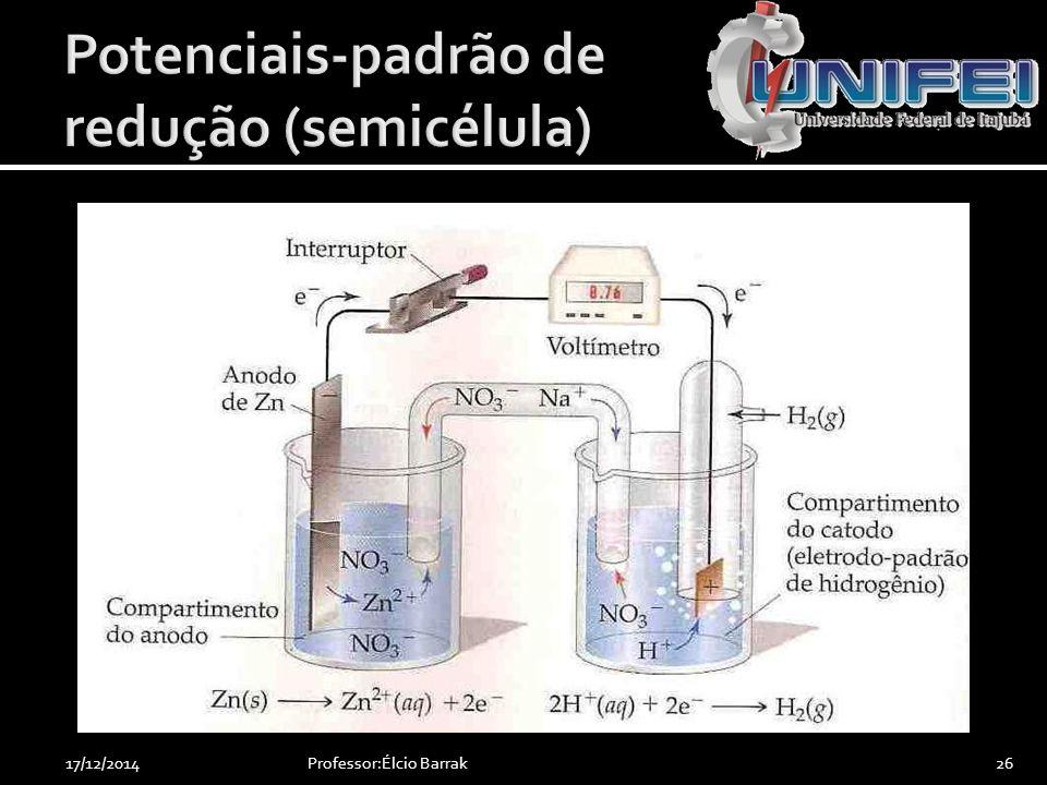 Professor:Élcio Barrak2617/12/2014