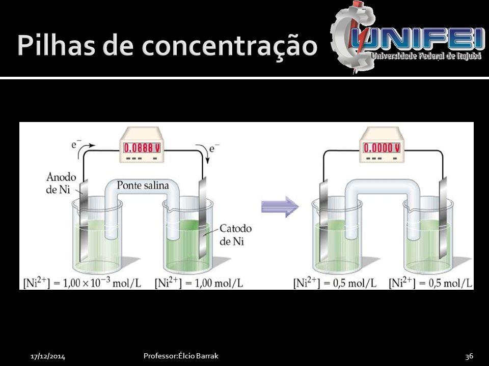 Professor:Élcio Barrak3617/12/2014