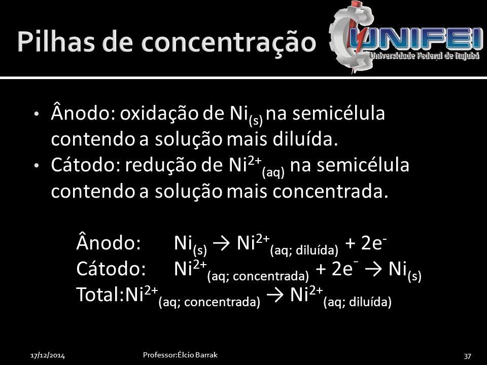 Ânodo: oxidação de Ni (s) na semicélula contendo a solução mais diluída. Cátodo: redução de Ni 2+ (aq) na semicélula contendo a solução mais concentra