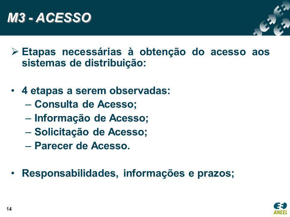 14  Etapas necessárias à obtenção do acesso aos sistemas de distribuição: 4 etapas a serem observadas: –Consulta de Acesso; –Informação de Acesso; –S