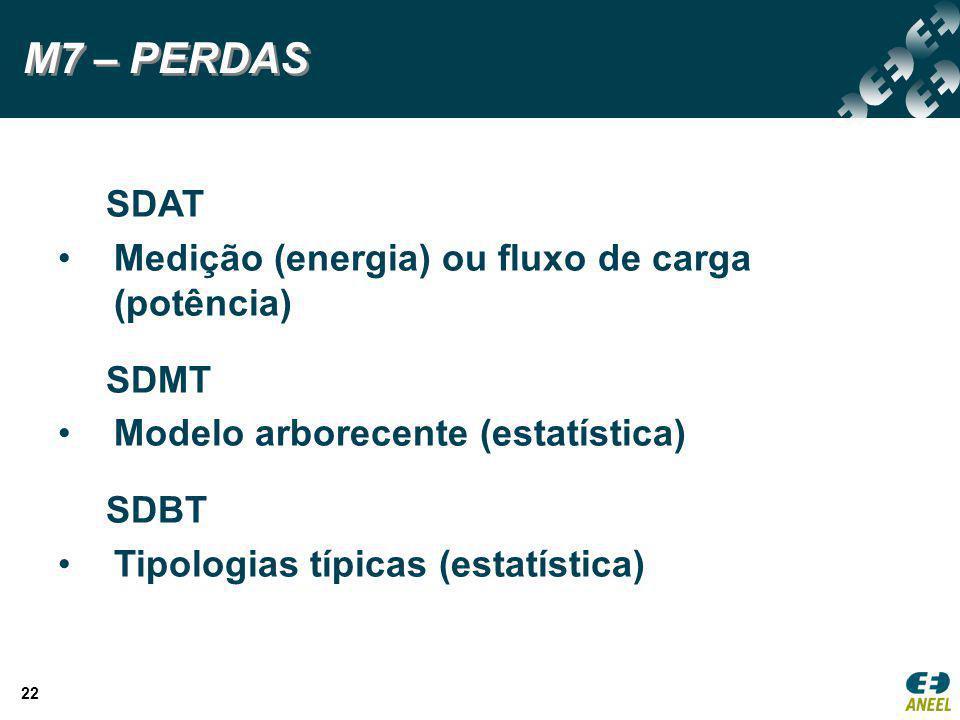 22 M7 – PERDAS SDAT Medição (energia) ou fluxo de carga (potência) SDMT Modelo arborecente (estatística) SDBT Tipologias típicas (estatística)