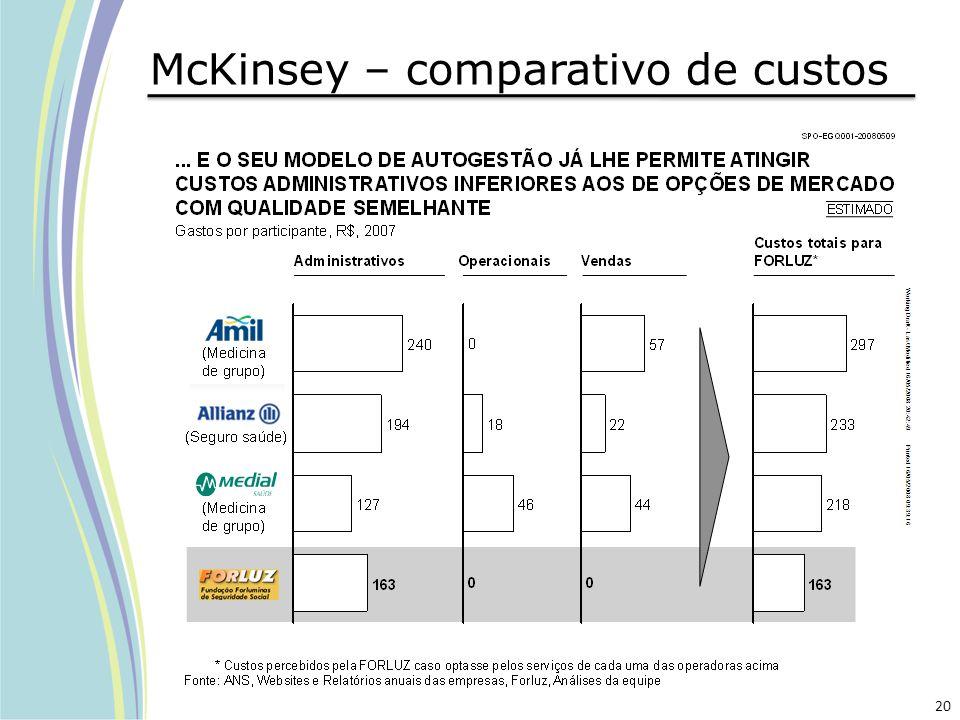 McKinsey – comparativo de custos 20