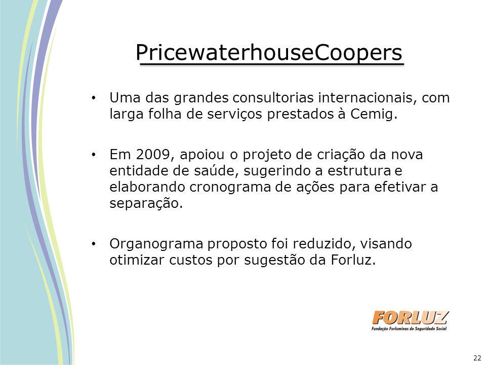 PricewaterhouseCoopers Uma das grandes consultorias internacionais, com larga folha de serviços prestados à Cemig. Em 2009, apoiou o projeto de criaçã