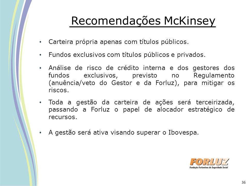 Recomendações McKinsey Carteira própria apenas com títulos públicos. Fundos exclusivos com títulos públicos e privados. Análise de risco de crédito in
