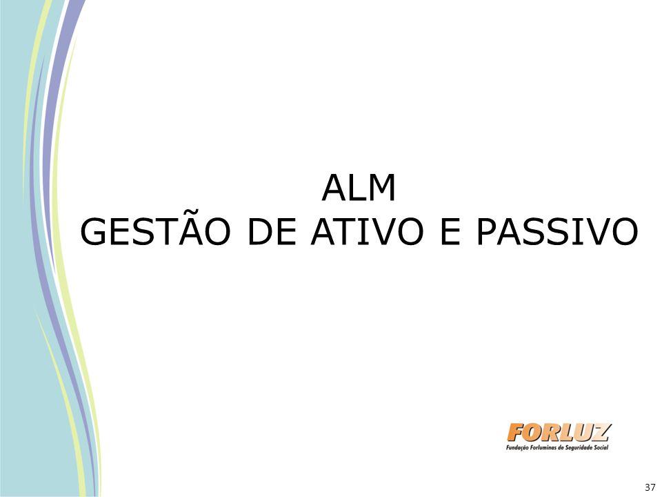 ALM GESTÃO DE ATIVO E PASSIVO 37