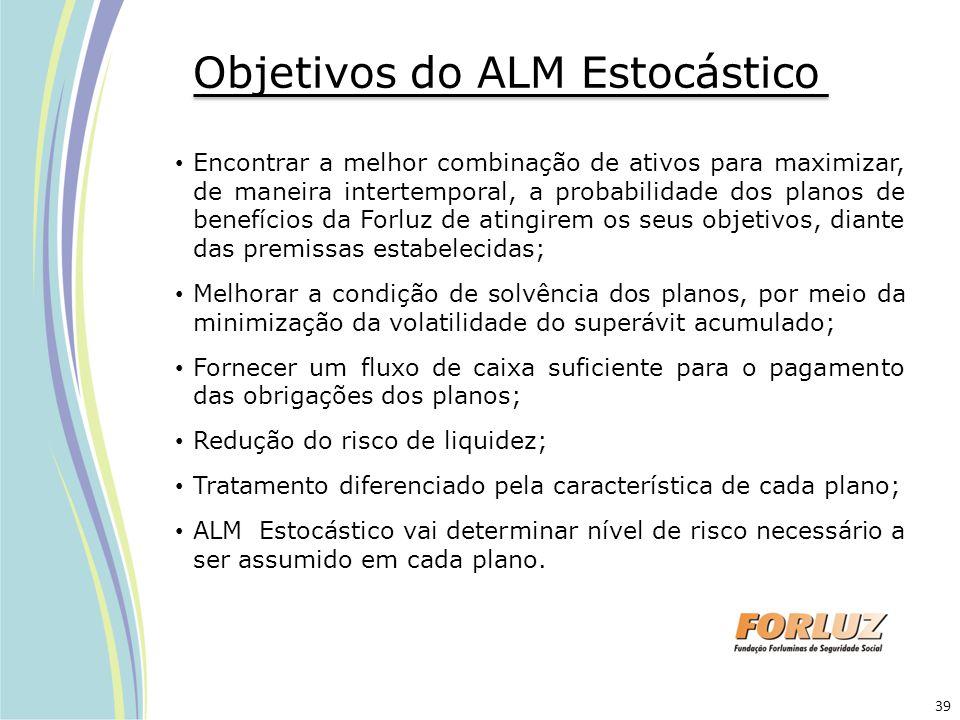 Objetivos do ALM Estocástico Encontrar a melhor combinação de ativos para maximizar, de maneira intertemporal, a probabilidade dos planos de benefício