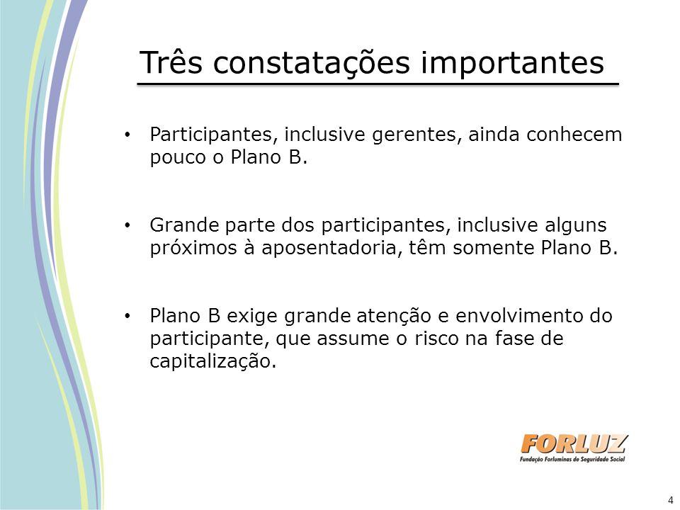 Três constatações importantes Participantes, inclusive gerentes, ainda conhecem pouco o Plano B. Grande parte dos participantes, inclusive alguns próx
